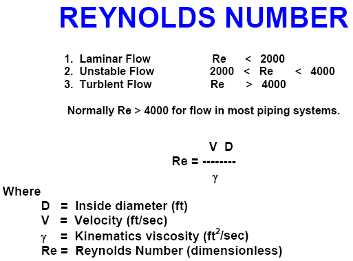 Opinions on Reynolds number