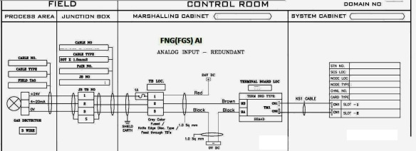 Instrument loop diagrams kishore karuppaswamy ethe fuse used in the tb will be of the type grey colour knife edge disconnect type fuse for 24 volt loop and knife edge for ma loop cheapraybanclubmaster Image collections