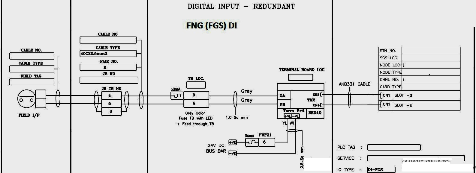 fng di?w=742&h=270 instrument loop diagrams kishore karuppaswamy