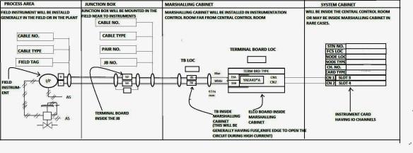 typical loop diagram