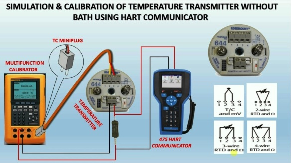 thermocuple calibration