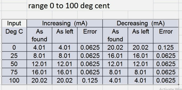 TT calibration check list