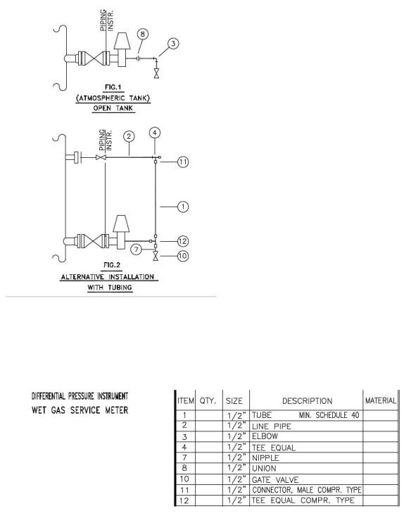 Hook Up Diagram Of Transmitters