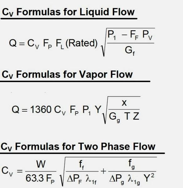 cv for valves