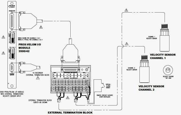9D PROX-VELOM MODULE WITH VELOCITY SENSOR