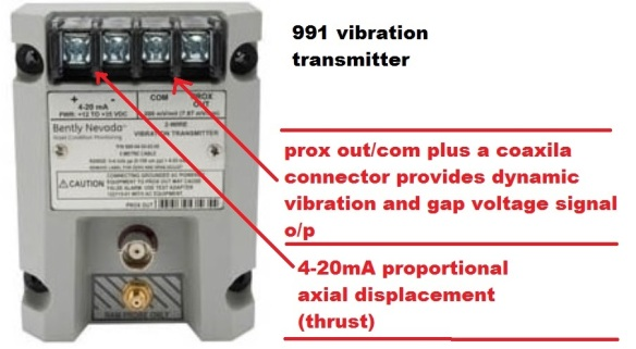 bn 991 vibration transmitter