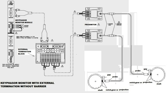 KEYPHASOR MODULE WITH EXT TERM WITHOUT BARRIER