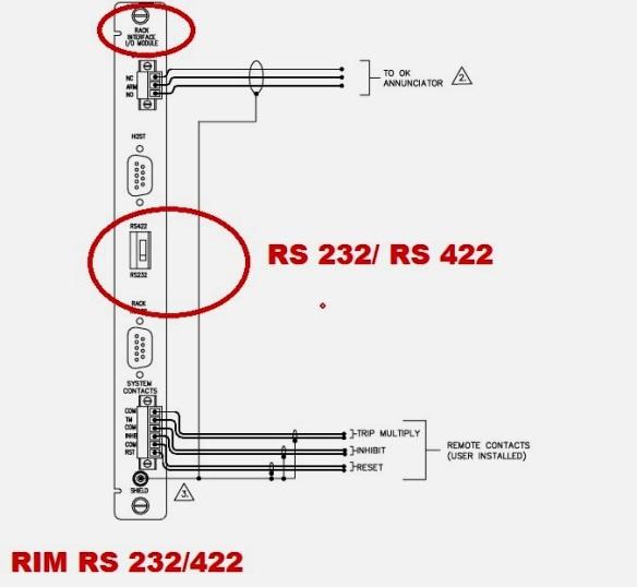 RIM rs232-422
