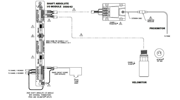 SHAFT ABS MOD 42 PROX-VELOM IN WO BARR INT TERM