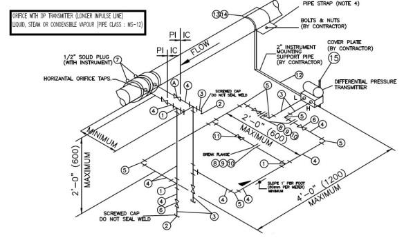 pressure transmitter hook up drawing